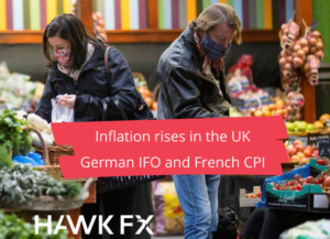 UK inflation rises Blog