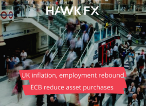 Inflation rebound and asset purchases Blog